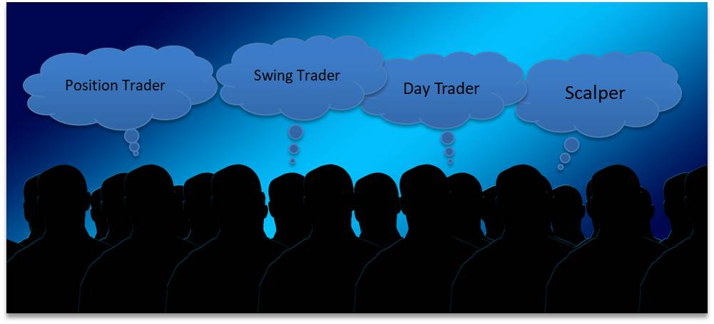 Different types of traders