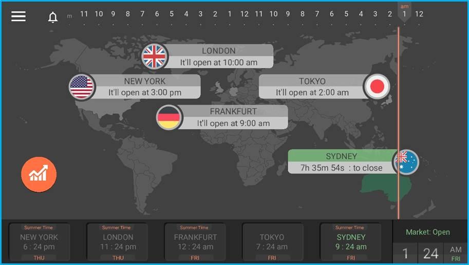 FX hours Ssmarphone app