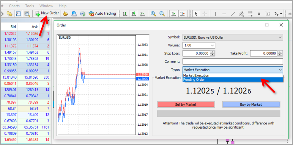 Creating a pending Forex order